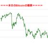 ■本日の結果■BitCoinアービトラージ取引シュミレーション結果(2018年3月4日)