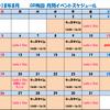 8月のイベントスケジュールです\_(・ω・`)ココ重要!