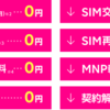 【Rakuten Unlimit-V】楽天モバイル ZERO宣言&ポイントキャンペーン発表