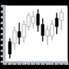 投資初心者が楽天証券で長期投資に挑戦中!2019年7月6日土曜日