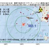 2017年10月12日 20時12分 薩摩半島西方沖でM3.1の地震