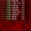 10月の将棋ウォーズ結果