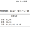【ジャパンカップ最終予想2020】無料で勝負馬券の買い目公開