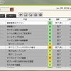 Windows用タスク管理アプリ『TaskQuest』について