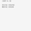 三寅斧の覚醒【2】