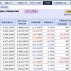 株式投資:2019年 通算損益(メイン特定口座分)