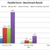 描画ベンチマーク 〜Excel 2010 のグラフは綺麗