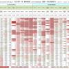 新型コロナウイルス、国別・人口あたり新規感染者数(6月16日現在) / List of COVID-19 cases per population by country, as of June 16