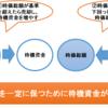 【願望】リバランスの時にバリュー戦略を!!!
