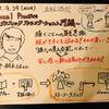 【振り返り】「Visual Practitionar〜グラフィックファシリテーション入門編」を受講して