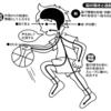 子供の運動神経を伸ばす【コーディネーショントレーニング】
