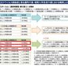 コロナ感染対策による臨時的算定