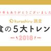 【今年もありがとうございました!】kurashiru調査 平成最後の「食の5大トレンドキーワード」を発表!