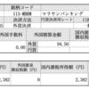 マラヤンバンキング2021年配当金。1回目が入った。