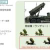 #263 弾道弾迎撃ミサイルPAC3の有明展開訓練について 2019年10月9日