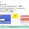 Oracle Database on Acropolis Block Services。(Meetup #14)