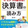 10/5 Kindle今日の日替りセール
