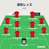 【試合レビュー】「再スタート」リーグ戦第2節*横浜F・マリノス戦(△0-0)