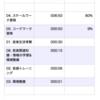 2020/06/26(金)