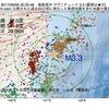 2017年09月06日 20時25分 福島県沖でM3.3の地震