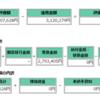 2017.3.28 401K(iDeCo)資産公開