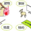 火災保険の分かりやすい選び方