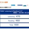 【結果公開】1月13日第237回TOEIC