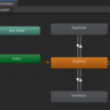 Unity:Animatorからステートを取得