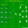 """J1リーグ第19節 FC東京vs川崎フロンターレ """"多摩川クラシコ"""" プレビュー"""