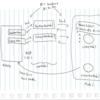 Android アプリ設計パターン入門 を執筆いたしました