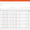 Juju/MAASでデプロイするOpenStackでLXDを使う方法