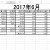 PATやめたい (2018年上半期収支報告)
