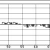 【第76期順位戦C級1組6回戦 投了】豊川 孝弘七段 対 永瀬 拓矢六段