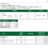 本日の株式トレード報告R1,08,23