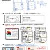 見学会資料大公開!!~葛飾AP引き渡しPart4~