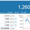【不動産株】コロナショックで割安なおすすめ株あります