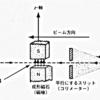 シュテルン-ゲルラッハの実験装置