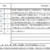 【7/5-7/9週の世界のリスクと経済指標】〜指標から見える中国経済の陰り〜