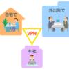 VPNなら、外出先でノートPCから本社のサーバーにアクセス可能!社内と同じ環境で仕事ができます