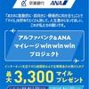 京葉銀行アルファ支店口座開設&定期預金で最大3300マイル
