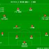 【J1 第26節】新潟 2 - 4 鹿島 サッカーで一番危険なスコアは2-0ですね(*'ω'*)