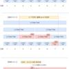 早稲田大学プログラミングコンテスト2019 I - Ramen