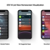 iOS14はこんな感じの見た目に、リーク情報を基にしたイメージが公開