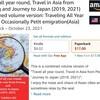 Amazonで紙の本出版(POD)の方法比較