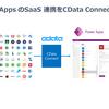 ノーコードプラットフォーム Power Apps のSaaS 連携をCData Connect で拡張:kintone 編