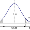 統計的検定の考え方
