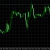 FOMC3回連続利下げ、次の焦点は雇用統計へ!
