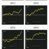 レイトギャップ平和島 恒例の多台数全6w イベント結果と評価 データ公開