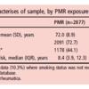 PMRと悪性腫瘍の関係