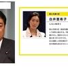 リアル半沢直樹 西川善文氏、リアル白井大臣 鳩山邦夫大臣と対決する 第一ラウンド かんぽの宿問題